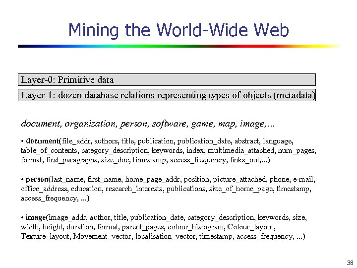 Mining the World-Wide Web Layer-0: Primitive data Layer-1: dozen database relations representing types of