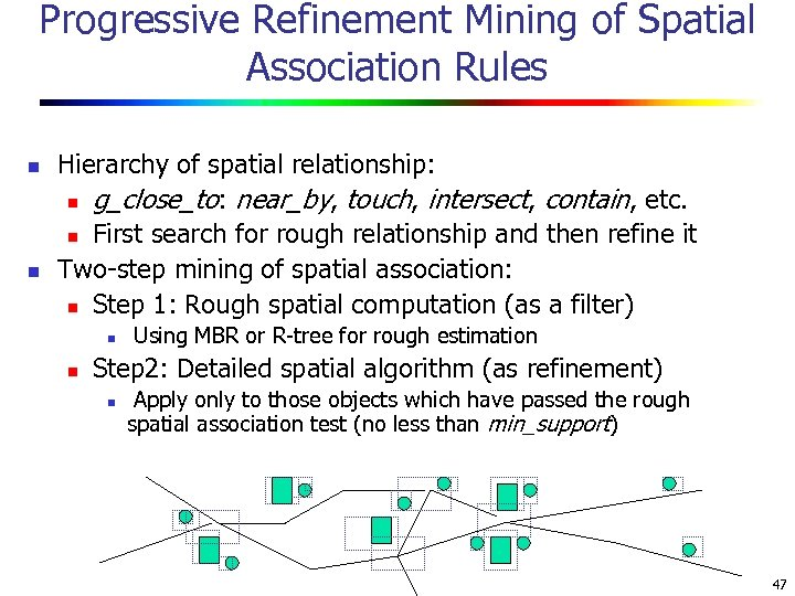 Progressive Refinement Mining of Spatial Association Rules n n Hierarchy of spatial relationship: n