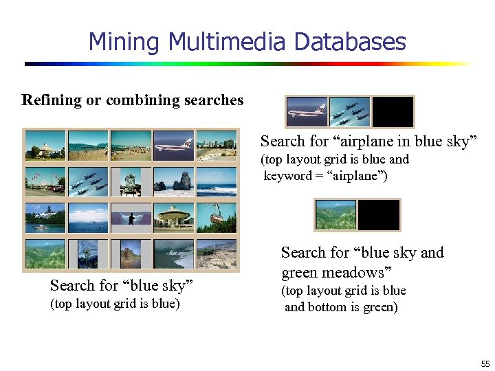 "Mining Multimedia Databases Refining or combining searches Search for ""airplane in blue sky"" (top"