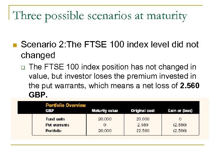 Three possible scenarios at maturity n Scenario 2: The FTSE 100 index level did