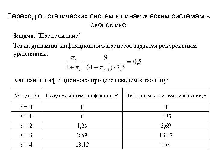 Переход от статических систем к динамическим системам в экономике Задача. [Продолжение] Тогда динамика инфляционного
