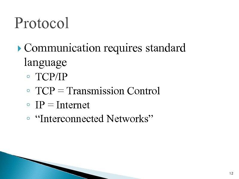 Protocol Communication requires standard language ◦ ◦ TCP/IP TCP = Transmission Control IP =