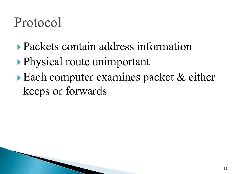 Protocol Packets contain address information Physical route unimportant Each computer examines packet & either