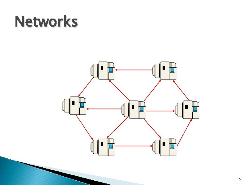 Networks 5
