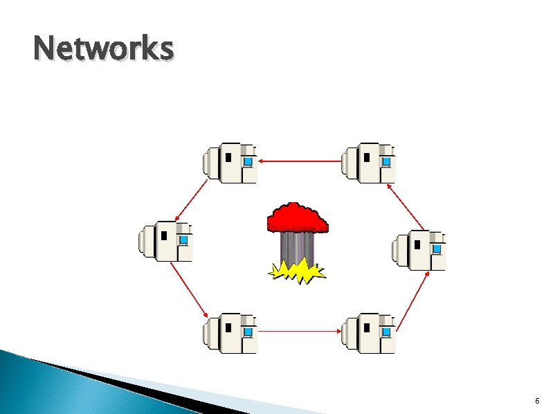 Networks 6