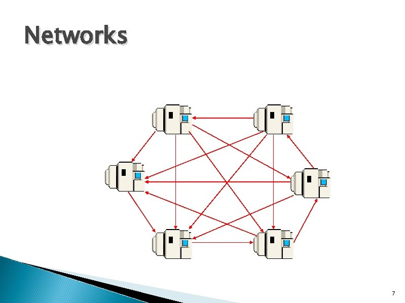 Networks 7