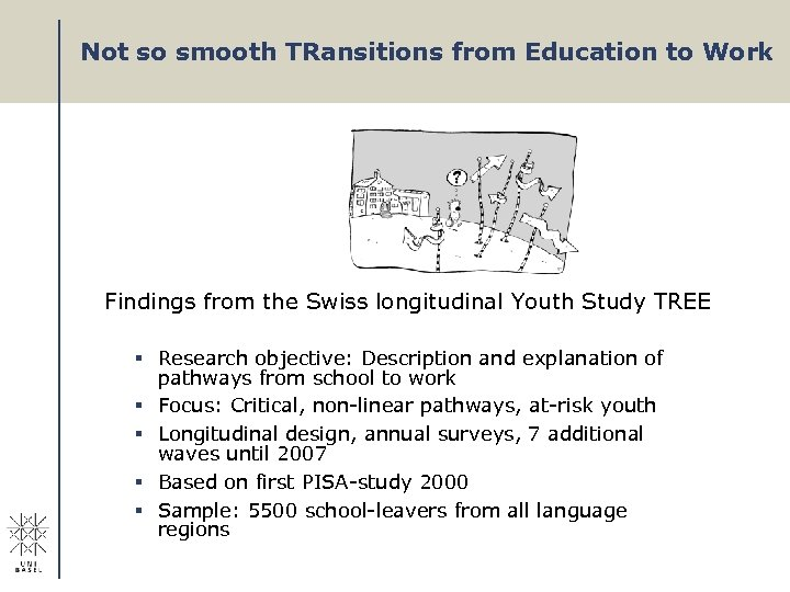 Not so smooth TRansitions from Education to Work Findings from the Swiss longitudinal Youth