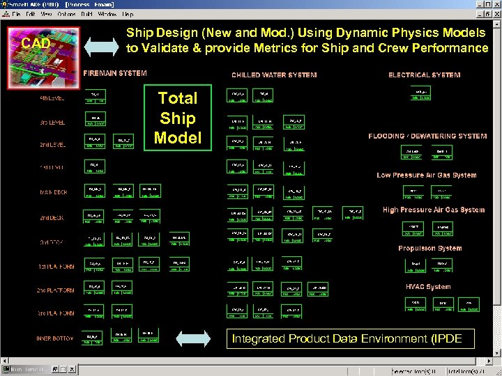 CAD Ship Design (New and Mod. ) Using Dynamic Physics Models to Validate &