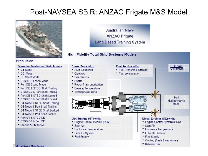 Post-NAVSEA SBIR: ANZAC Frigate M&S Model 25