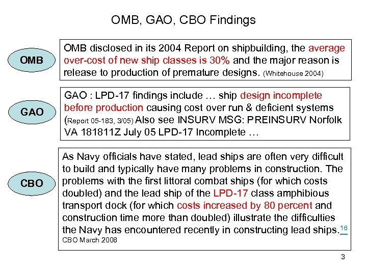OMB, GAO, CBO Findings OMB disclosed in its 2004 Report on shipbuilding, the average