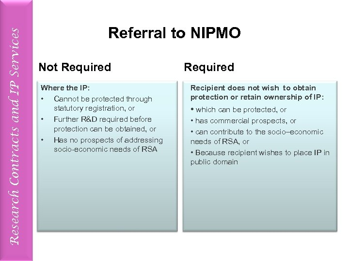 Research Contracts and IP Services Referral to NIPMO Not Required Where the IP: •