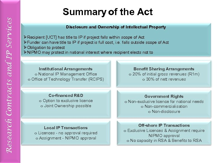 Research Contracts and IP Services Summary of the Act Disclosure and Ownership of Intellectual