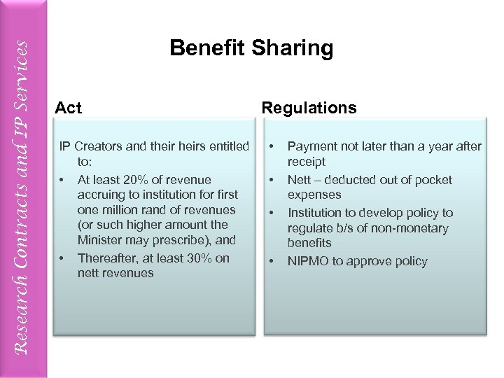 Research Contracts and IP Services Benefit Sharing Act IP Creators and theirs entitled to: