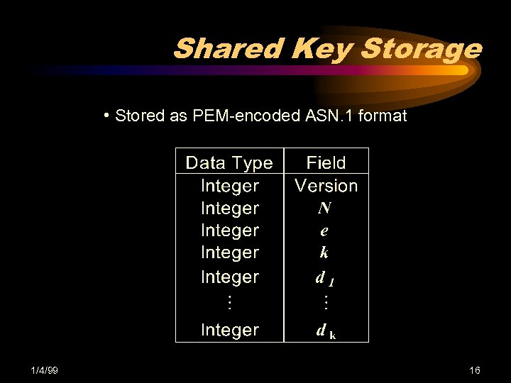 Shared Key Storage • Stored as PEM-encoded ASN. 1 format 1/4/99 16