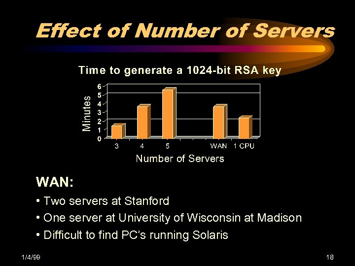 Effect of Number of Servers WAN: • Two servers at Stanford • One server