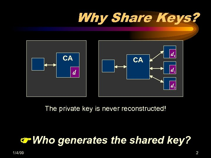Why Share Keys? CA CA d d 1 d 2 d 3 The private