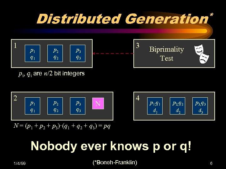 Distributed Generation* 1 p 1 q 1 p 2 q 2 3 p 3