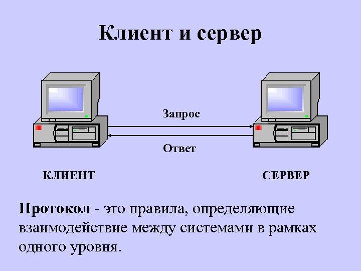 Клиент и сервер Запрос Ответ КЛИЕНТ СЕРВЕР Протокол - это правила, определяющие взаимодействие между