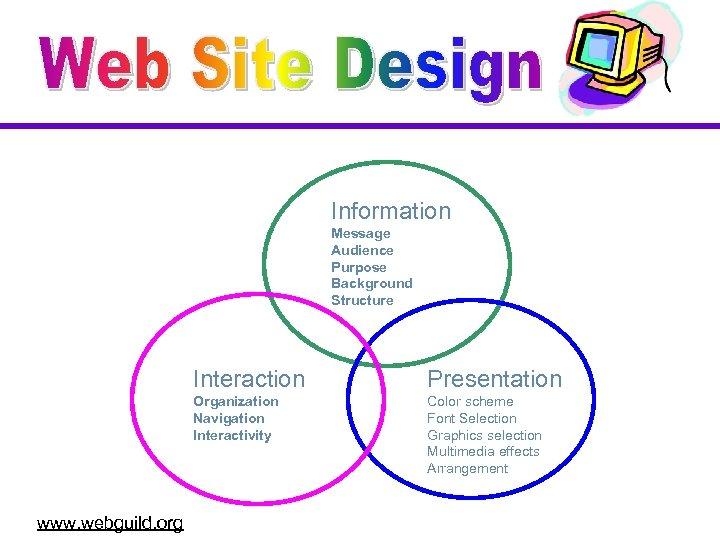 Information Message Audience Purpose Background Structure Interaction Organization Navigation Interactivity www. webguild. org Presentation
