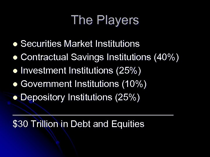 The Players Securities Market Institutions l Contractual Savings Institutions (40%) l Investment Institutions (25%)