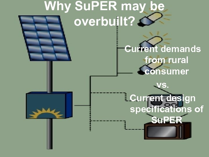 Why Su. PER may be overbuilt? Current demands from rural consumer vs. Current design