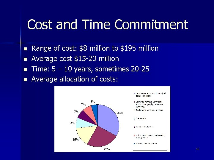Cost and Time Commitment n n Range of cost: $8 million to $195 million