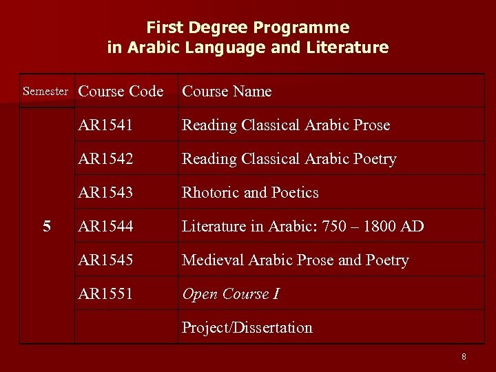 First Degree Programme in Arabic Language and Literature Course Name Reading Classical Arabic Prose
