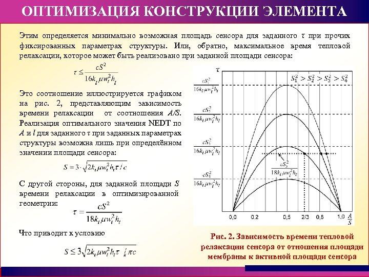 ОПТИМИЗАЦИЯ КОНСТРУКЦИИ ЭЛЕМЕНТА Этим определяется минимально возможная площадь сенсора для заданного τ при прочих