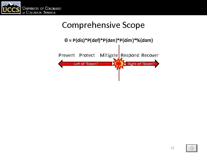 "Comprehensive Scope Θ = P(dis)*P(def)*P(den)*P(dim)*%(dam) Prevent Protect Left of ""Boom"" Mitigate Respond Recover Right"