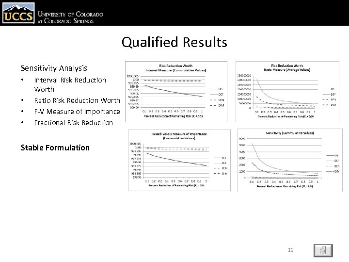 Qualified Results Sensitivity Analysis • • Interval Risk Reduction Worth Ratio Risk Reduction Worth