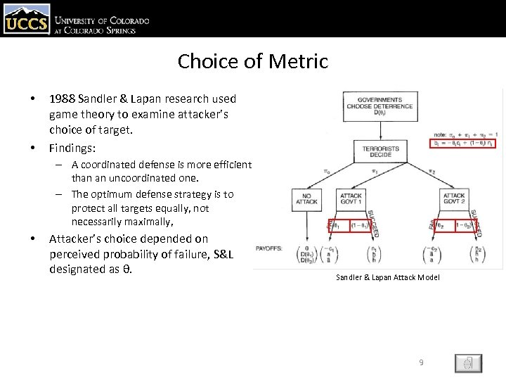Choice of Metric • • 1988 Sandler & Lapan research used game theory to