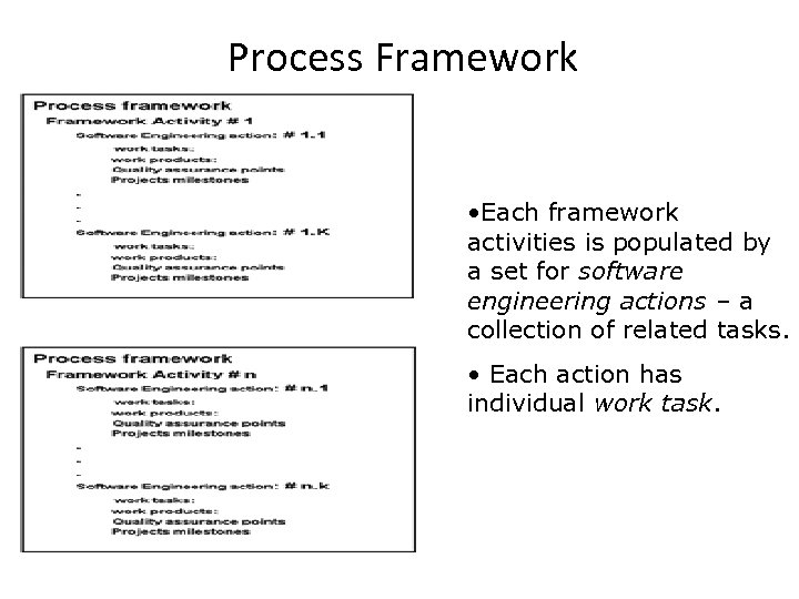 Process Framework • Each framework activities is populated by a set for software engineering