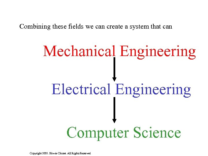 Combining these fields we can create a system that can Mechanical Engineering Electrical Engineering