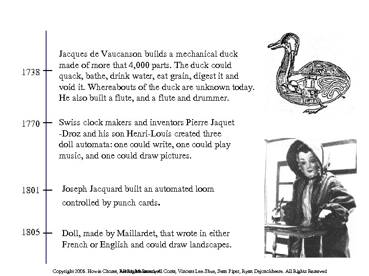 1738 1770 Jacques de Vaucanson builds a mechanical duck made of more that 4,