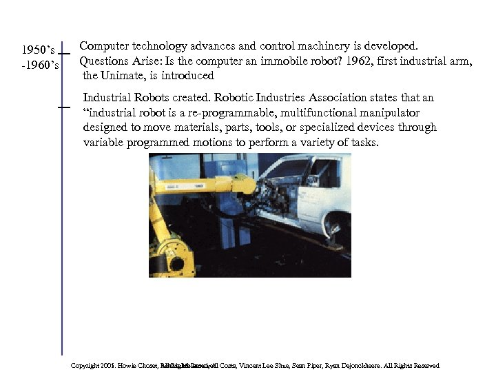 1950's -1960's Computer technology advances and control machinery is developed. Questions Arise: Is the