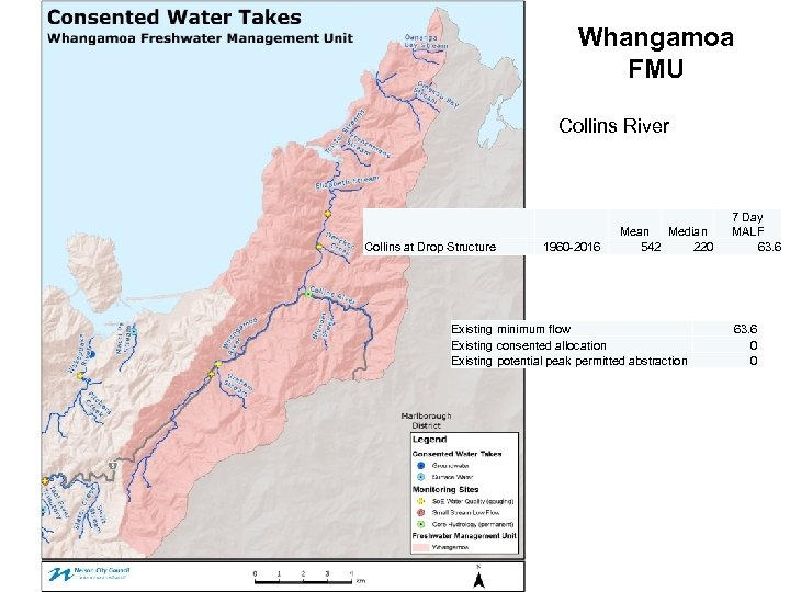Whangamoa FMU Collins River Collins at Drop Structure 1960 -2016 Mean Median 542 220