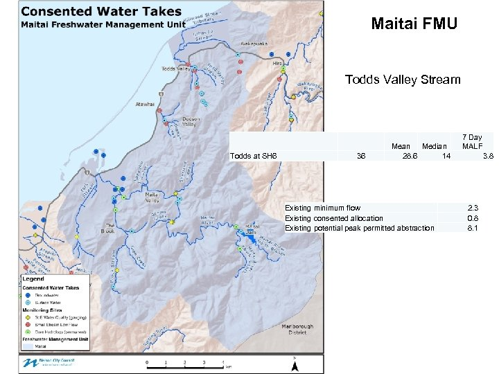 Maitai FMU Todds Valley Stream Todds at SH 6 36 Mean Median 28. 6