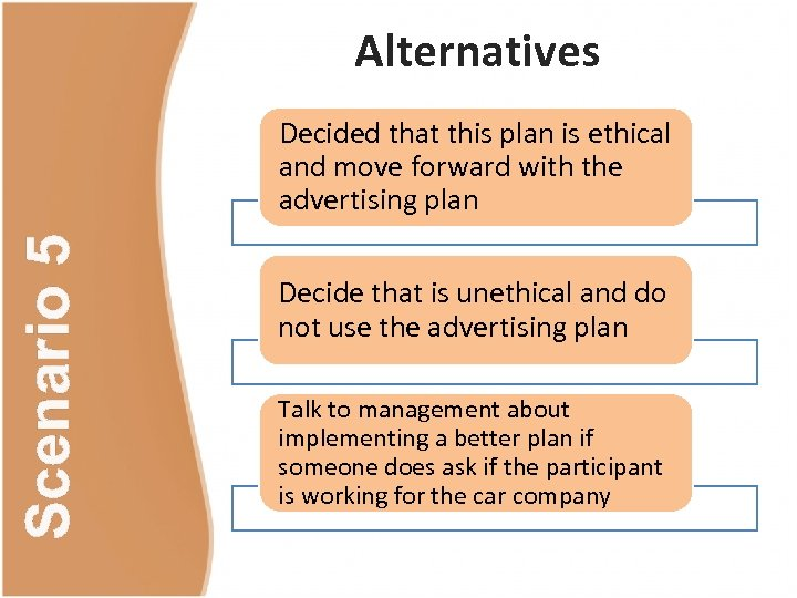 Alternatives Scenario 5 Decided that this plan is ethical and move forward with the