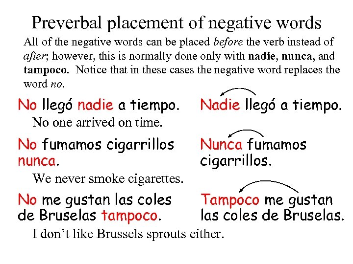 Preverbal placement of negative words All of the negative words can be placed before