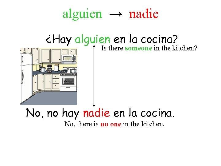 alguien → nadie ¿Hay alguien en la cocina? Is there someone in the kitchen?