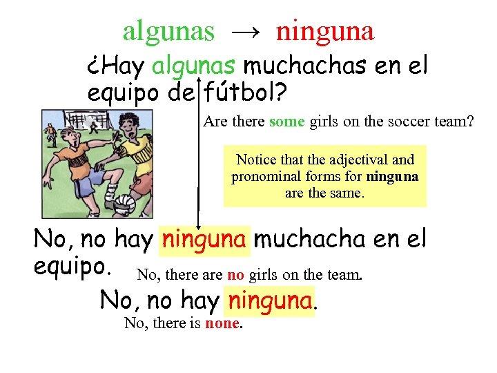 algunas → ninguna ¿Hay algunas muchachas en el equipo de fútbol? Are there some