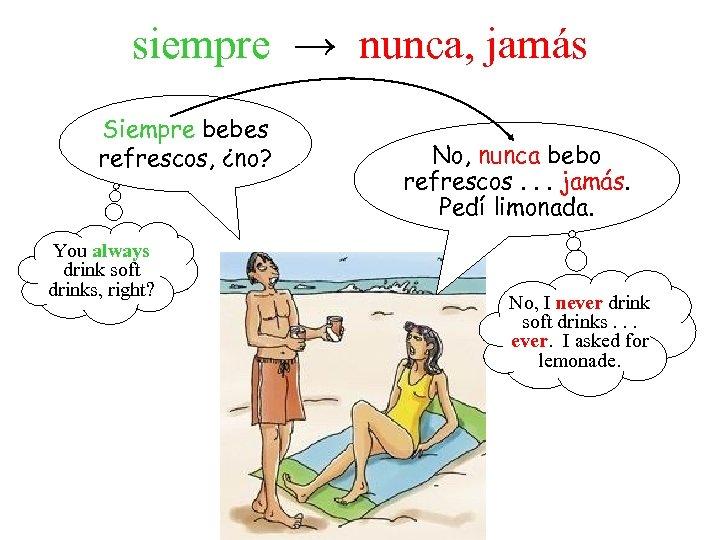 siempre → nunca, jamás Siempre bebes refrescos, ¿no? You always drink soft drinks, right?