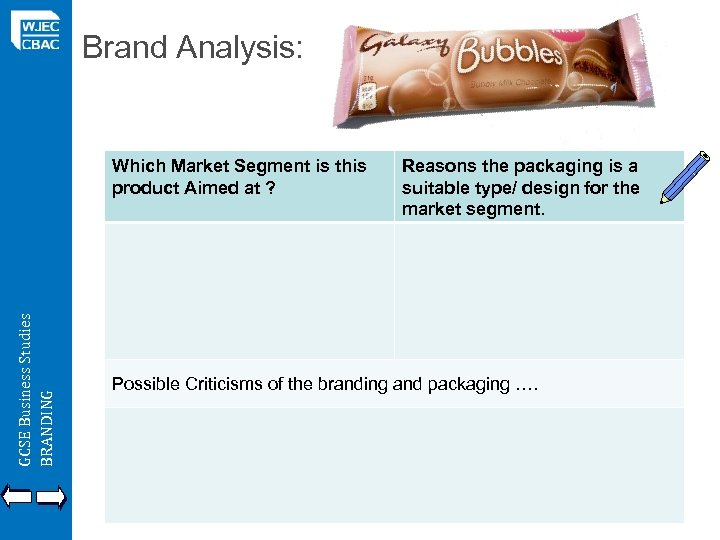 Brand Analysis: GCSE Business Studies BRANDING Which Market Segment is this product Aimed at
