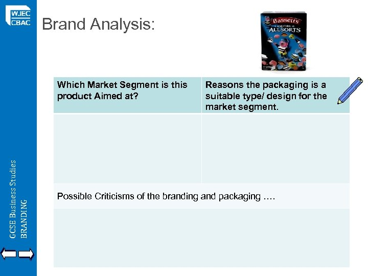 Brand Analysis: GCSE Business Studies BRANDING Which Market Segment is this product Aimed at?