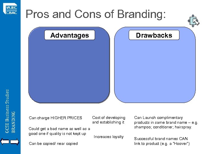 Pros and Cons of Branding: GCSE Business Studies BRANDING Advantages Can charge HIGHER PRICES