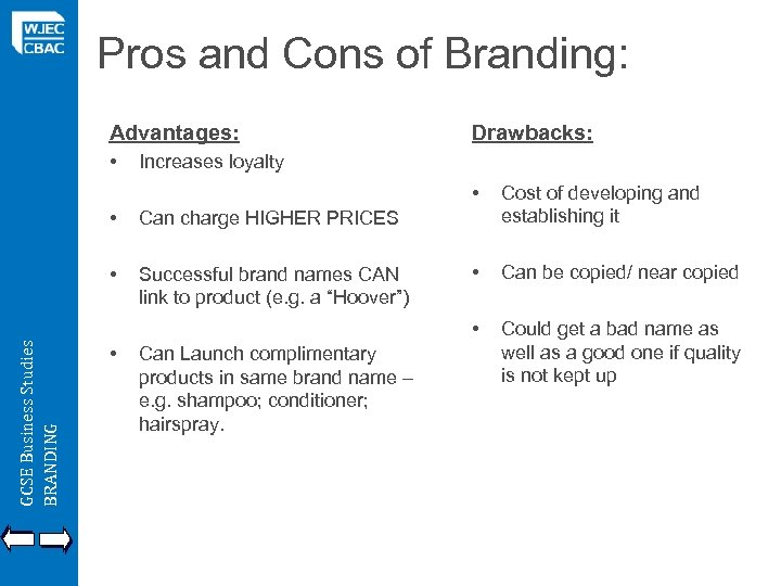 Pros and Cons of Branding: Advantages: • Drawbacks: Increases loyalty • GCSE Business Studies