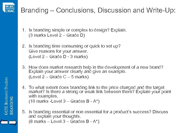 Branding – Conclusions, Discussion and Write-Up: 1. Is branding simple or complex to design?