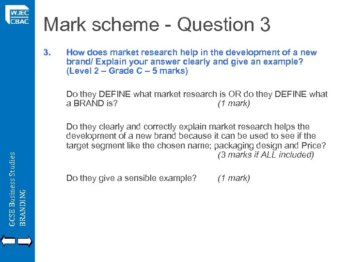 Mark scheme - Question 3 3. How does market research help in the development