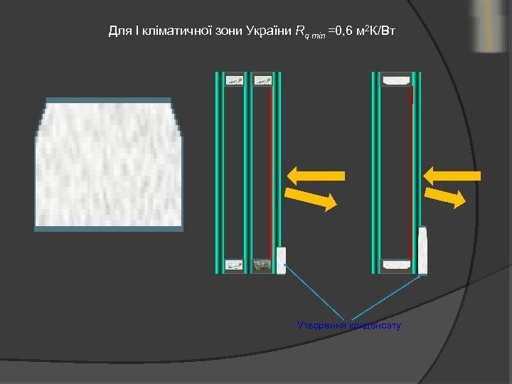 Для I кліматичної зони України Rq min =0, 6 м 2 К/Вт Утворення конденсату