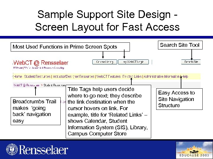 Sample Support Site Design Screen Layout for Fast Access Most Used Functions in Prime